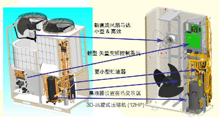 变频多联中央空调室外机
